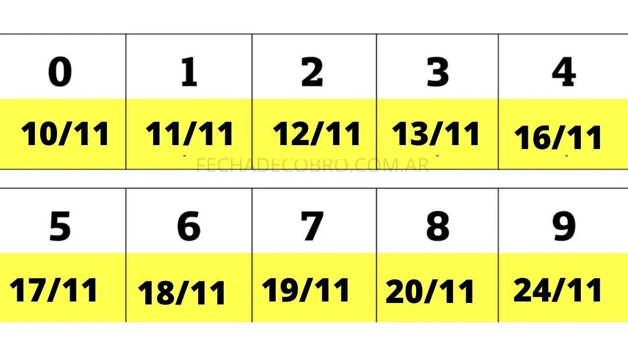 calendario de cobro auh en noviembre